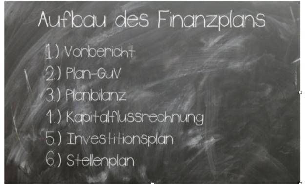 Das ABC der Zahlen: Buchhaltung und Rechnungswesen für Startups