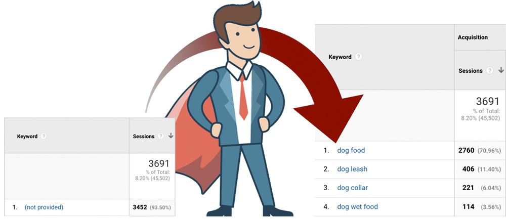 Neues SEO-Startup Keyword Hero ärgert Google mithilfe von Data Science und Deep Learning