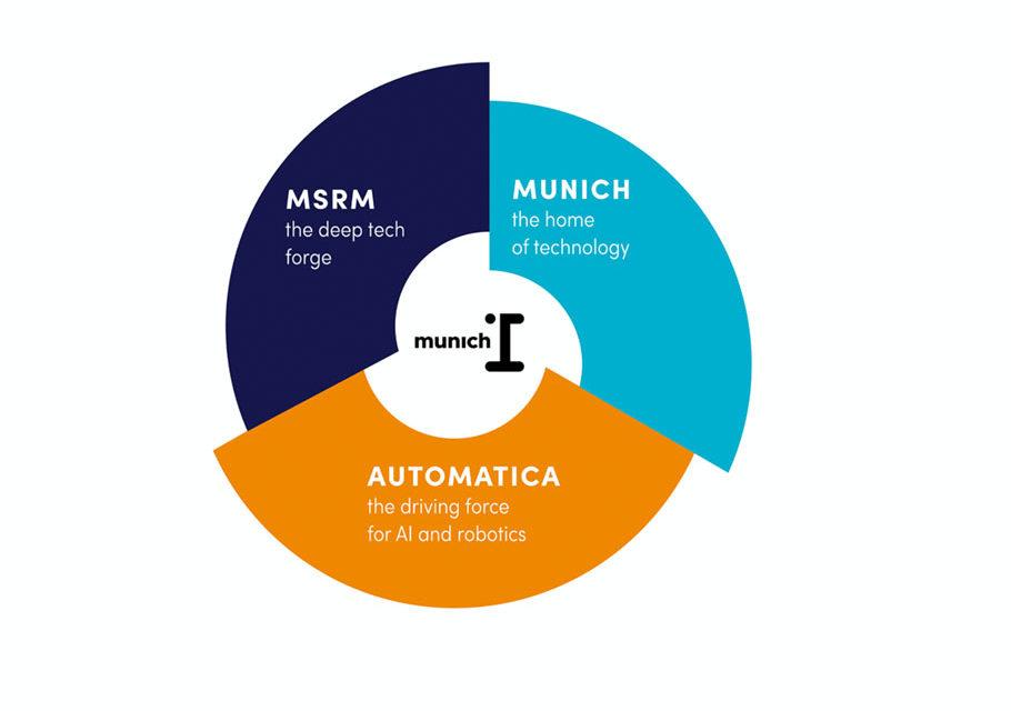 automatica und Munich School of Robotics and Machine Intelligence (MSRM) initiieren KI-Plattform munich_i