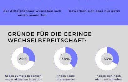 Sicherheit vor Sinn: Umfrage zeigt, was Arbeitnehmer jetzt von ihrem Job erwarten